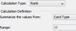 Table Calculation Types Rank and Percentile