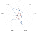 Radar Chart Summary Small.png