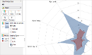 Radar Chart Area Style Small.png