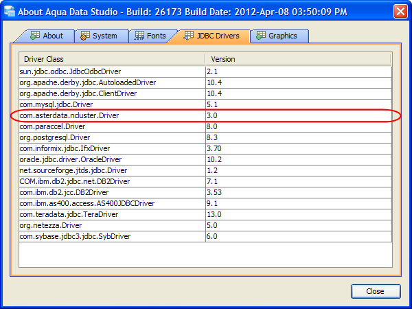Aster nCluster JDBC Drivers configuration