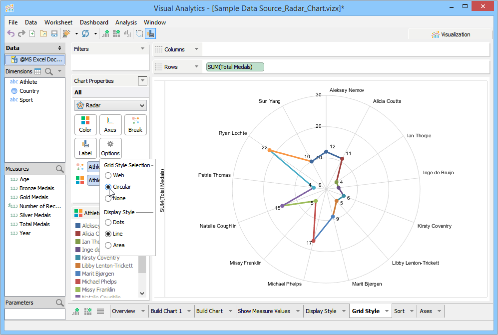 How to make a radar chart documentation 170 aqua data studio in the grid style selection list click the desired grid style option in this step when you select the circular grid style visual analytics changes the ccuart Choice Image