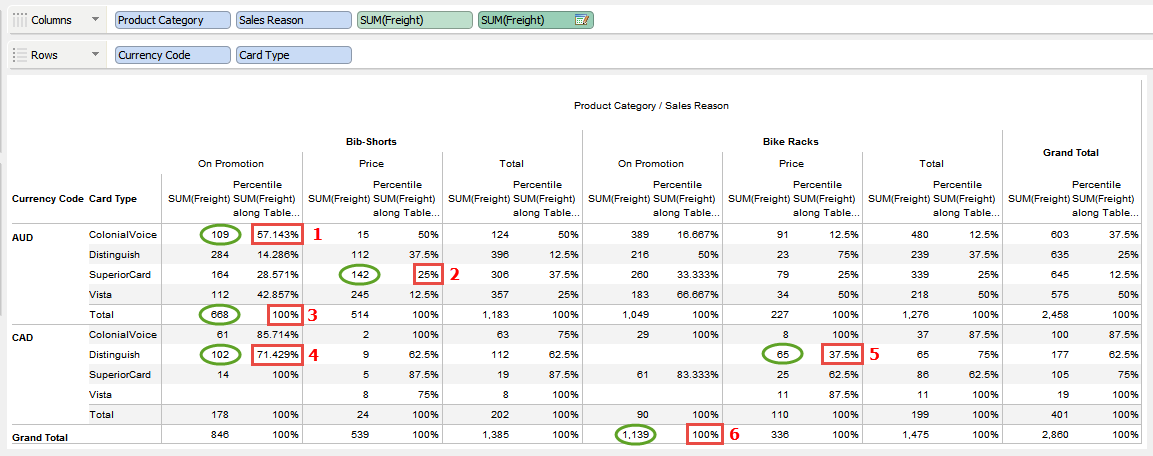 Table Calculations | Documentation 17 0 | Aqua Data Studio
