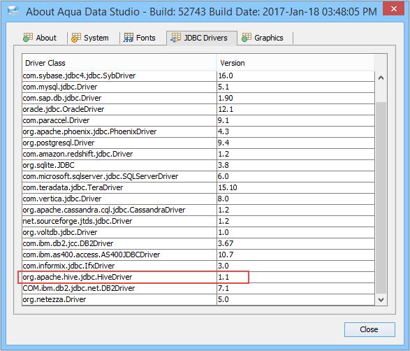 Apache Hive JDBC Drivers | Documentation 18 0 | Aqua Data Studio