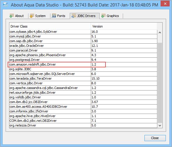 Amazon Redshift JDBC Drivers   Documentation 19 0   Aqua