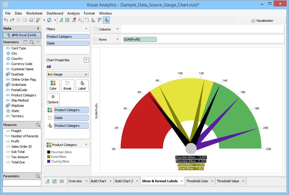 How To Make A Gauge Chart Documentation 190 Aqua Data Studio