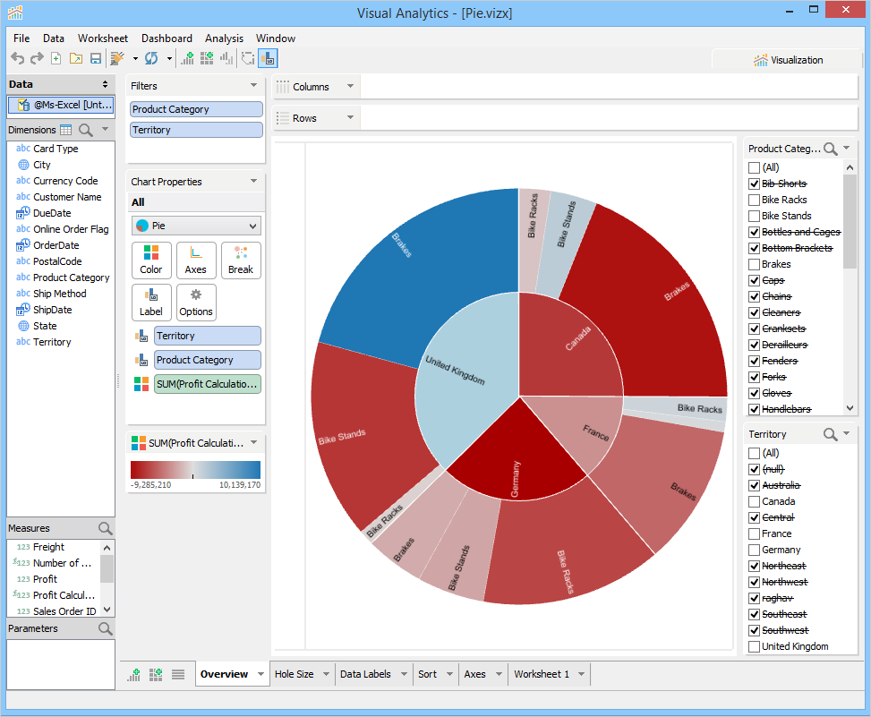 Pie Chart Enhancements New Features Version 170 Aqua Data Studio
